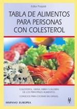 Papel Tabla De Alimentos Para Personas Con Colesterol