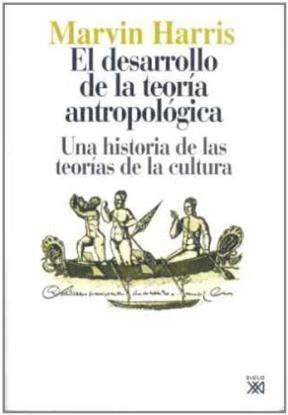 Papel Desarrollo De La Teoria Antropologica , El