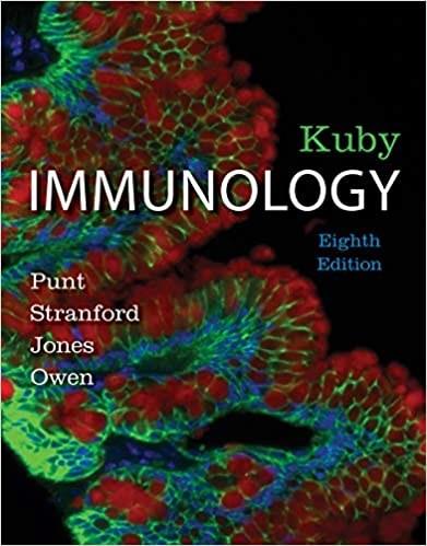 Papel Kuby Immunology