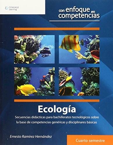 Papel Ecologia