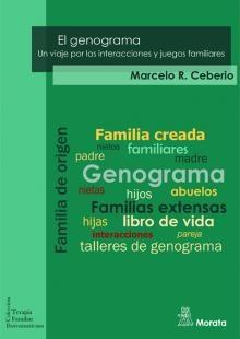 Papel EL GENOGRAMA,