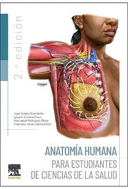 Papel Anatomía Humana Ed.2