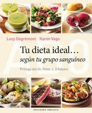 Papel Tu Dieta Ideal Segun Tu Grupo Sanguineo