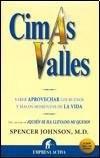 Papel Cimas Y Valles