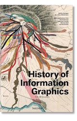 Papel HISTORY OF INFORMATION GRAPHICS