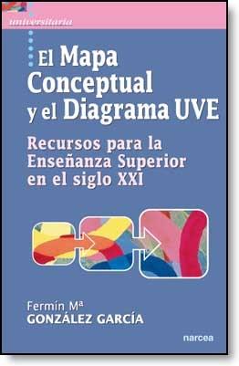 E-book El Mapa Conceptual Y El Diagrama Uve