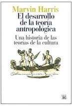 Papel EL DESARROLLO DE LA TEORIA ANTROPOLOGICA