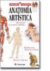 Papel Anatomia Artistica