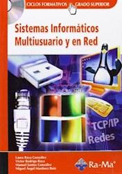 Papel Sistemas Informaticos Multiusuario Y En Red