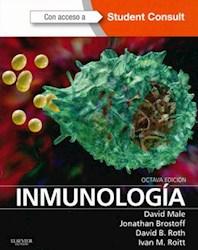 Papel Inmunología