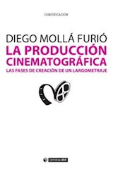 Papel La Producción Cinematográfica
