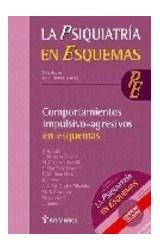 Papel COMPORTAMIENTOS IMPULSIVO-AGRESIVOS EN ESQUEMAS - LA PSIQUIA