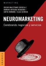 Papel Neuromarketing