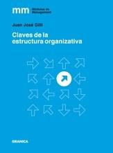 Libro Claves De La Estructura Organizativa