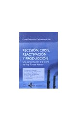 Papel RECESION, CRISIS, REACTIVACION Y PRODUCCION